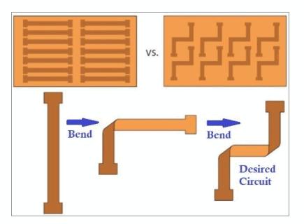 Flexible PCB bending