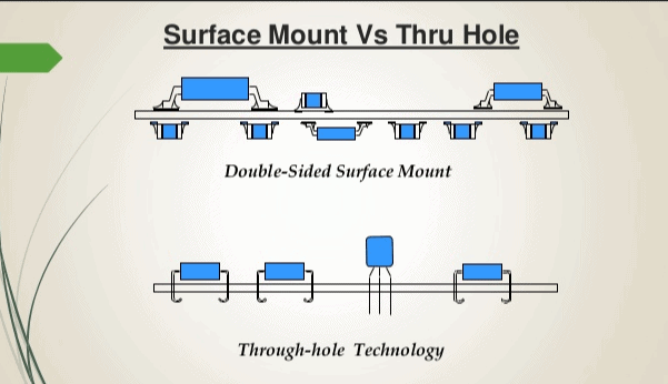 SMT vs Through-Hole pcb soldering