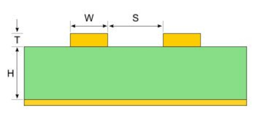 Edge Coupled Microstrip
