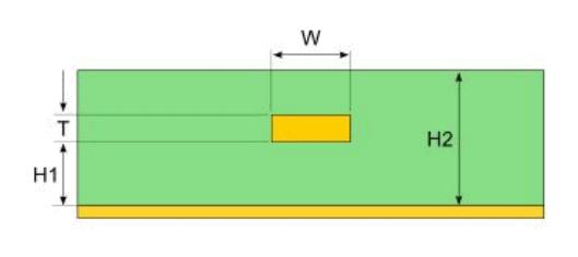 Embedded Microstrip