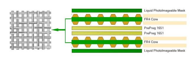 PCB Core Weave Pattern