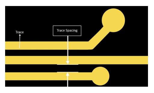 PCB Line Spacing