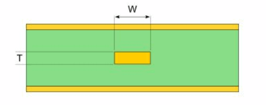 Symmetric Stripline